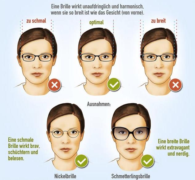 Alles Eine Frage Der Form Wem Steht Welche Brille
