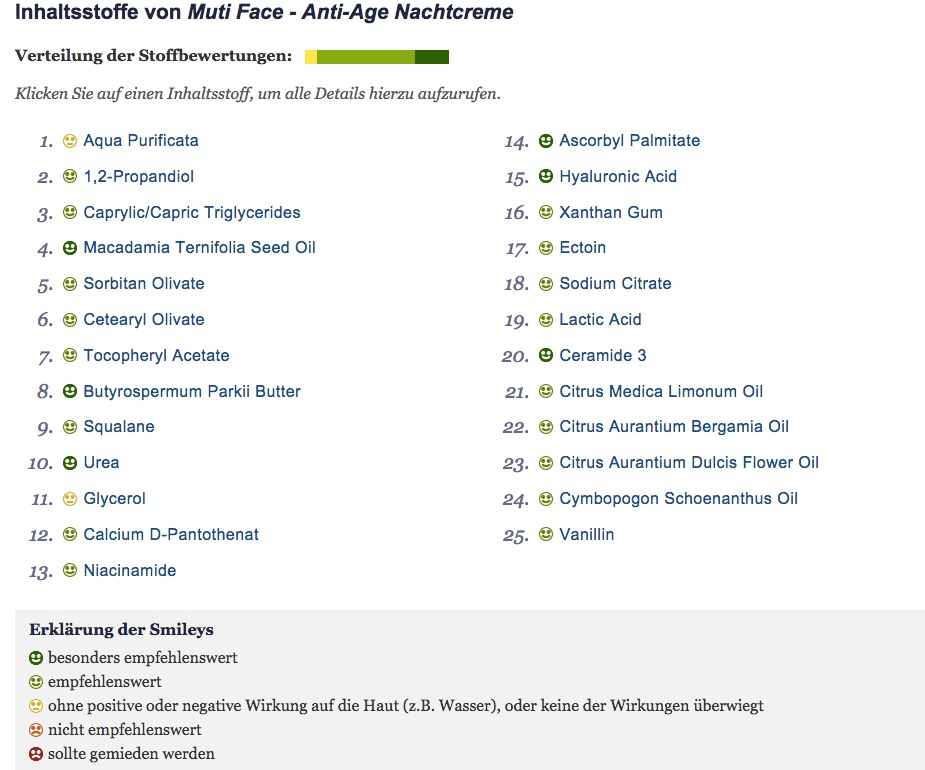 Muti Care, Anti Aging, Haut, Hautcreme, Hautpflege, Antifalten, Falten, Hyaluronsäure