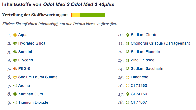 Odol med 3 Complete Care 40 Plus