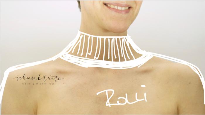 Rolli, Mode, Halsausschnitt, Welcher Ausschnitt zu welcher Figur, Figurenberater, Halsform